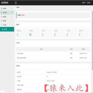 SpringBoot后台管理系统脚手架项目  附带运行指导文档和视频